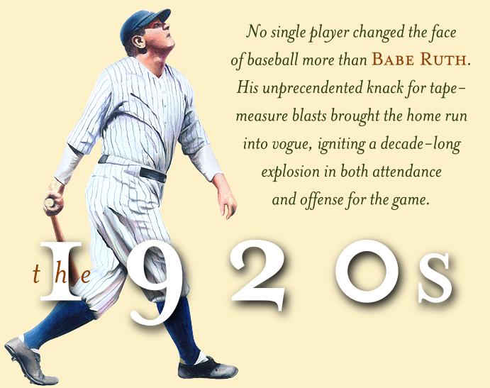 1920s Baseball History