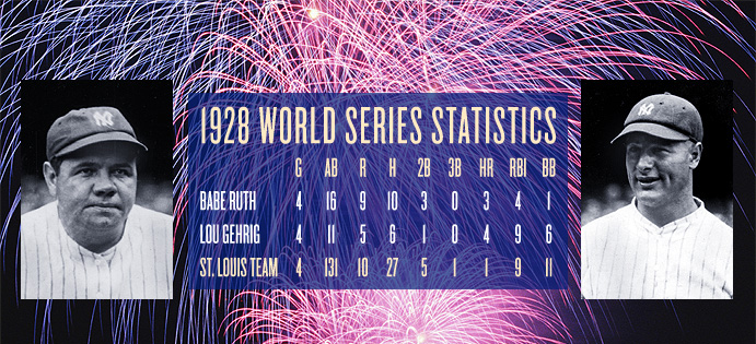 Babe Ruth and Lou Gehrig 1928 World Series Stats