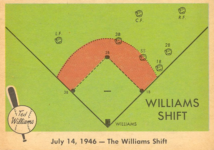 Ted Williams Shift Card