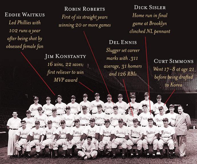 1950 Philadelphia Phillies