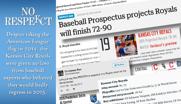 Online clippings predicting a bad year for the Kansas City Royals in 2015