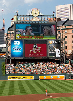 Scoreboard at Oriole Park at Camden Yards